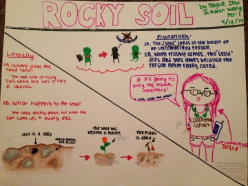 Group 2's Poster - Seed in Rocky Soil [Mark 4:5-6 + 4:13-16-17]